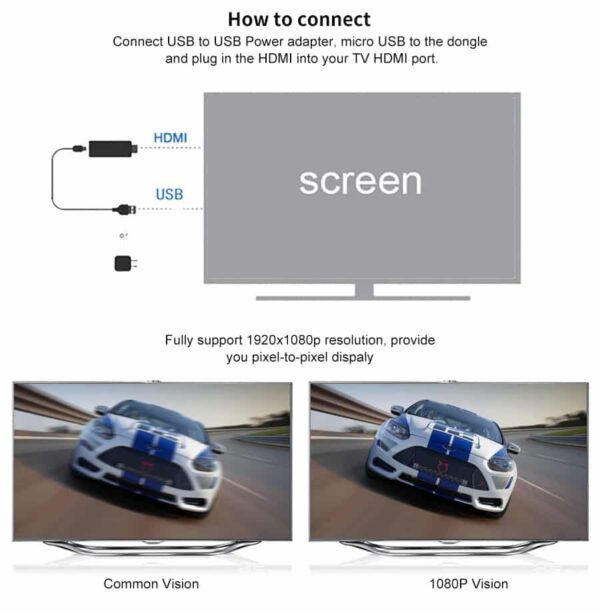anycast HDMI